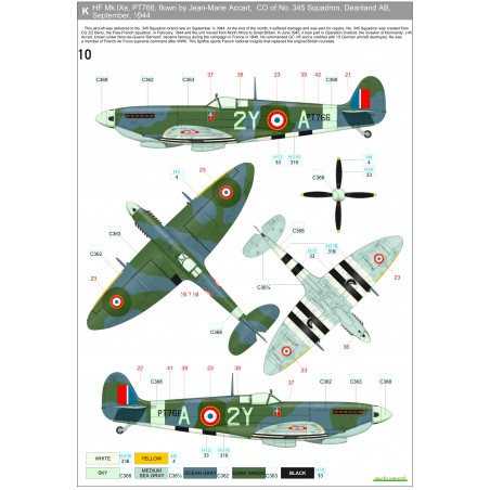 Albatros D.V & D.Va - Transparent 1/32 - 532007
